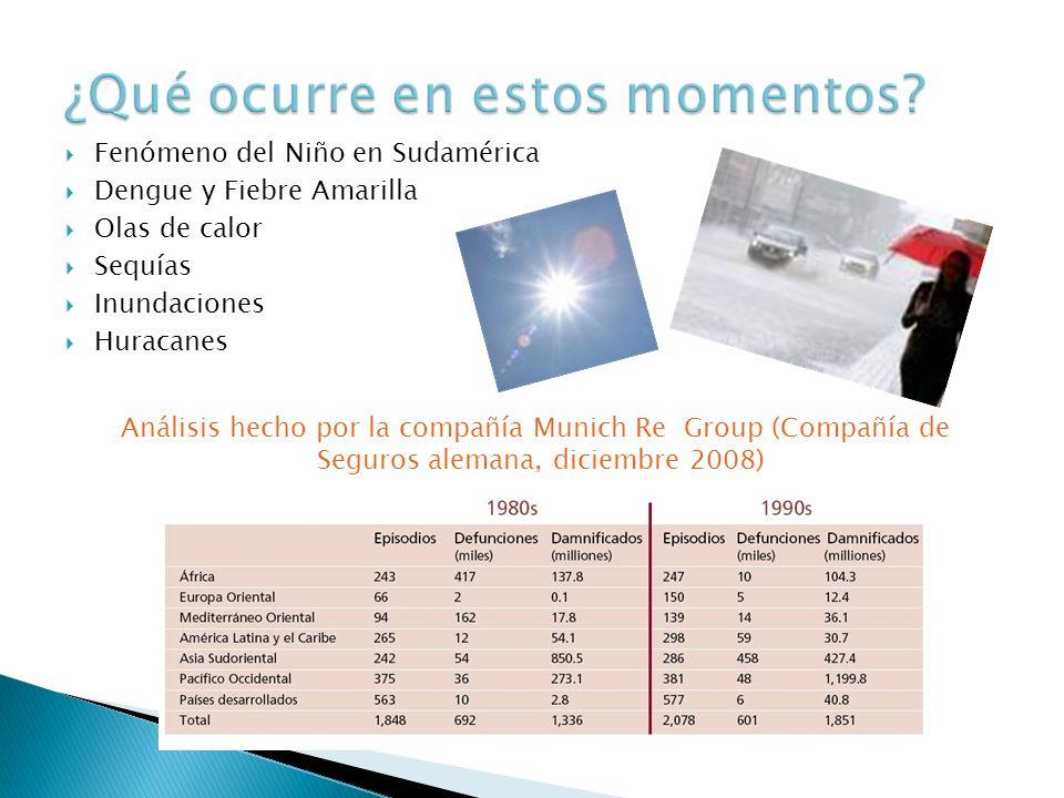 Fenómeno del Niño en Sudamérica Dengue y Fiebre Amarilla Olas de calor Sequías Inundaciones Huracanes Análisis hecho por la compañía Munich Re Group (