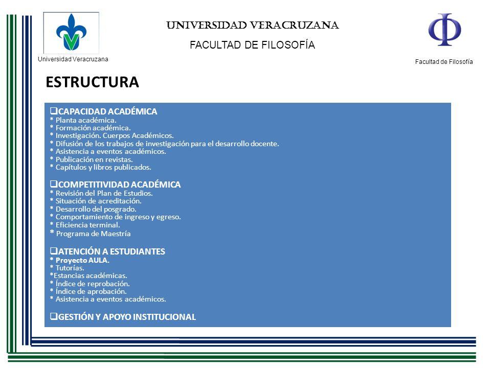 Universidad Veracruzana Facultad de Filosofía UNIVERSIDAD VERACRUZANA FACULTAD DE FILOSOFÍA CAPACIDAD ACADÉMICA Planta académica