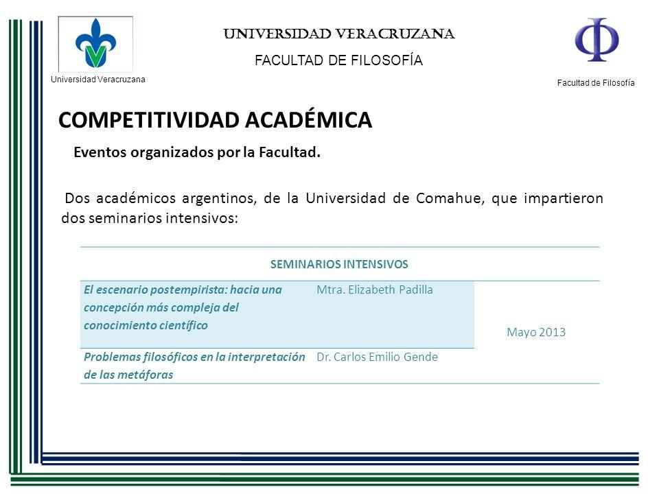 Universidad Veracruzana Facultad de Filosofía UNIVERSIDAD VERACRUZANA FACULTAD DE FILOSOFÍA COMPETITIVIDAD ACADÉMICA Eventos organizados por la Facult