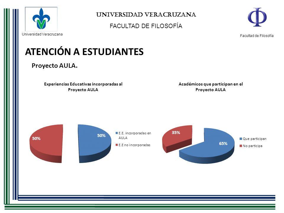 Universidad Veracruzana Facultad de Filosofía UNIVERSIDAD VERACRUZANA FACULTAD DE FILOSOFÍA ATENCIÓN A ESTUDIANTES Proyecto AULA. Experiencias Educati