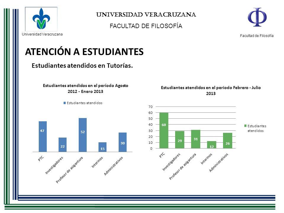 Universidad Veracruzana Facultad de Filosofía UNIVERSIDAD VERACRUZANA FACULTAD DE FILOSOFÍA ATENCIÓN A ESTUDIANTES Estudiantes atendidos en Tutorías.