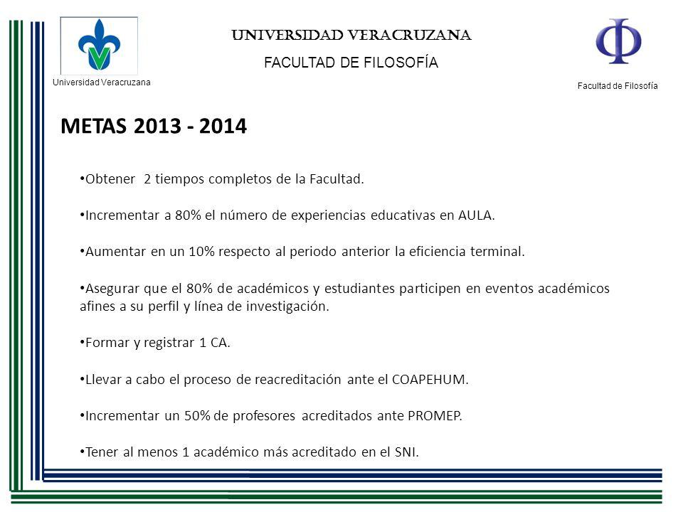 Universidad Veracruzana Facultad de Filosofía UNIVERSIDAD VERACRUZANA FACULTAD DE FILOSOFÍA METAS 2013 - 2014 Obtener 2 tiempos completos de la Facult