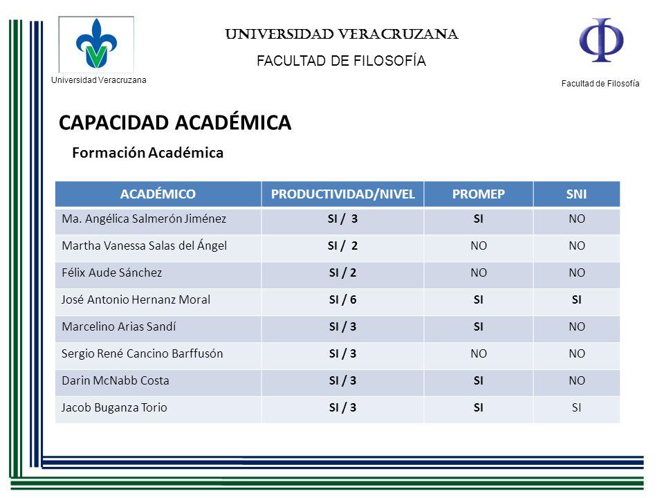 Universidad Veracruzana Facultad de Filosofía UNIVERSIDAD VERACRUZANA FACULTAD DE FILOSOFÍA CAPACIDAD ACADÉMICA ACADÉMICOPRODUCTIVIDAD/NIVELPROMEPSNI