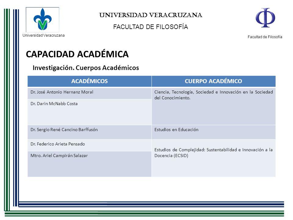 Universidad Veracruzana Facultad de Filosofía UNIVERSIDAD VERACRUZANA FACULTAD DE FILOSOFÍA CAPACIDAD ACADÉMICA Investigación. Cuerpos Académicos ACAD