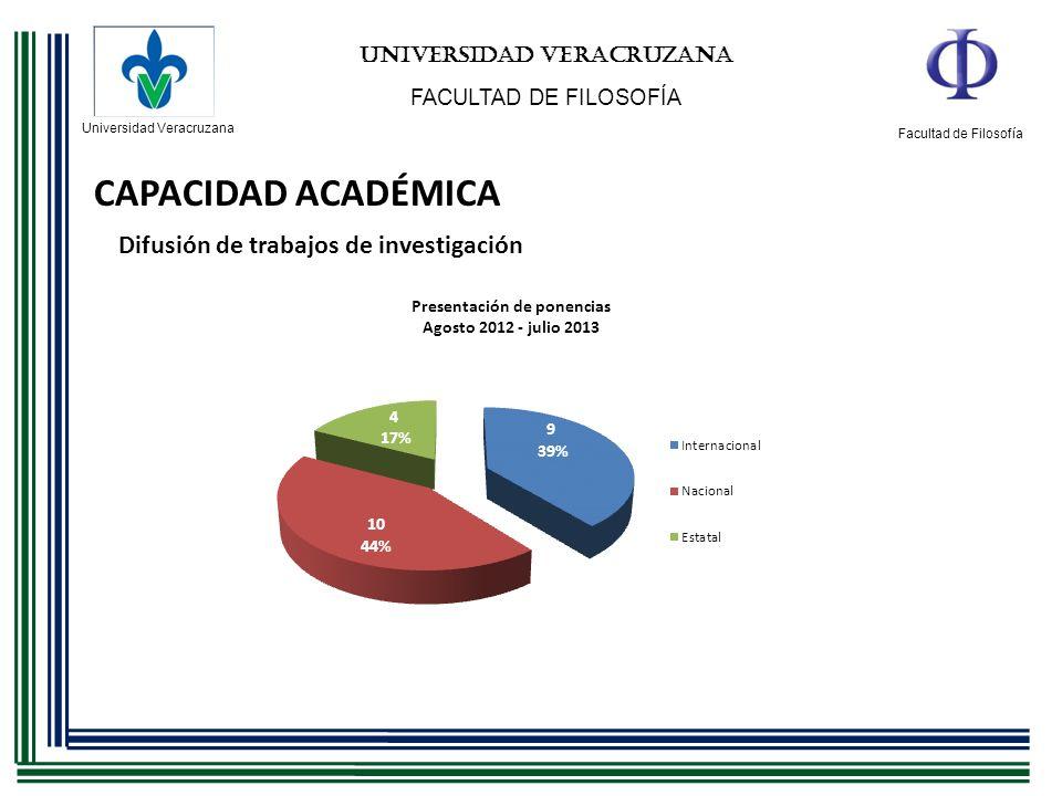 Universidad Veracruzana Facultad de Filosofía UNIVERSIDAD VERACRUZANA FACULTAD DE FILOSOFÍA CAPACIDAD ACADÉMICA Difusión de trabajos de investigación