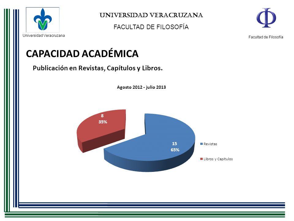 Universidad Veracruzana Facultad de Filosofía UNIVERSIDAD VERACRUZANA FACULTAD DE FILOSOFÍA CAPACIDAD ACADÉMICA Estancias académicas.