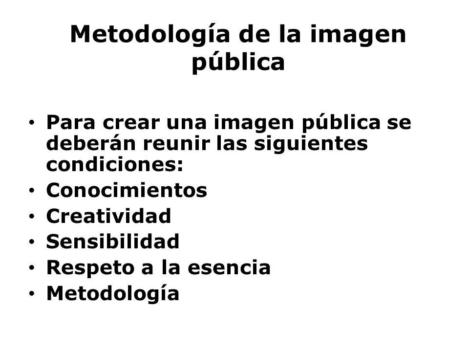 Metodología de la imagen pública Para crear una imagen pública se deberán reunir las siguientes condiciones: Conocimientos Creatividad Sensibilidad Re