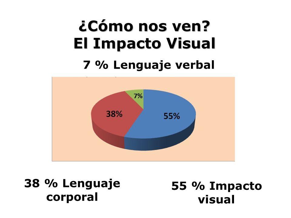 38 % Lenguaje corporal 7 % Lenguaje verbal 55 % Impacto visual ¿Cómo nos ven? El Impacto Visual