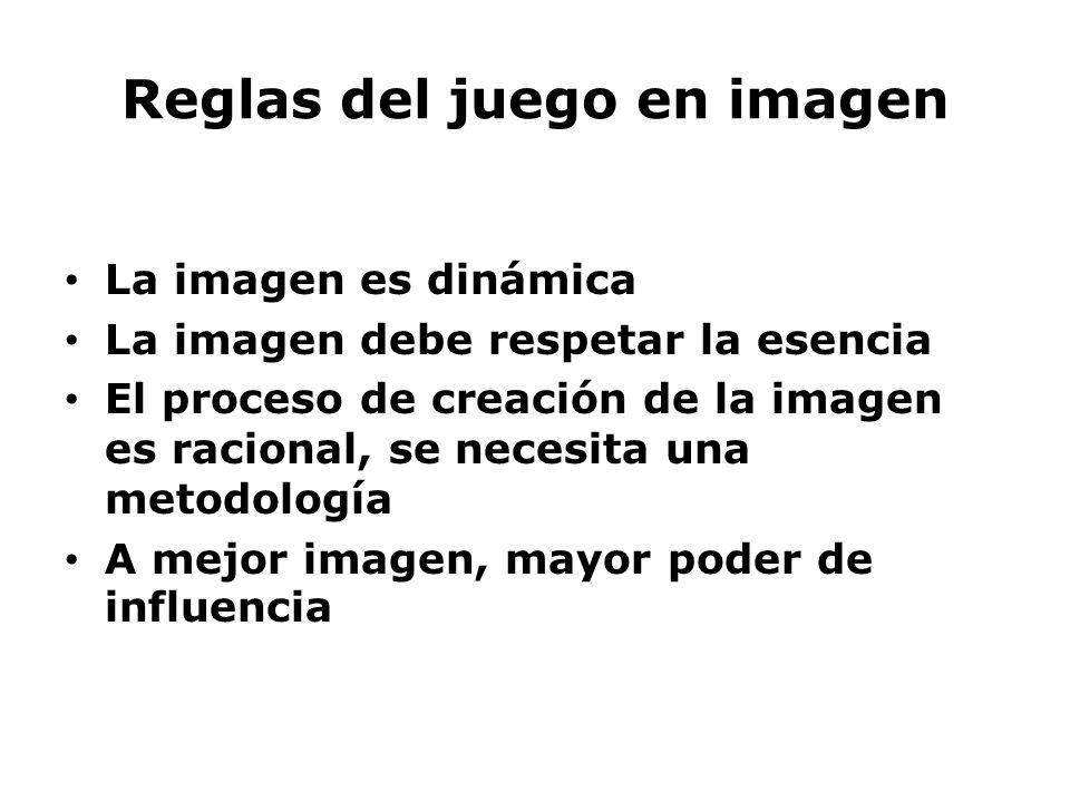 Reglas del juego en imagen La imagen es dinámica La imagen debe respetar la esencia El proceso de creación de la imagen es racional, se necesita una m
