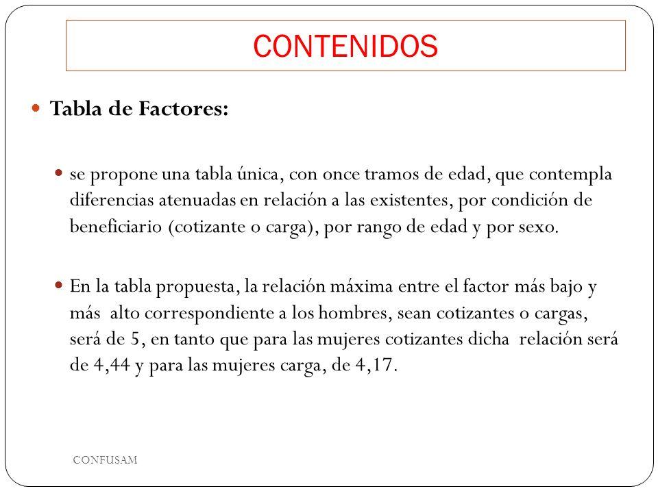 CONTENIDOS Tabla de Factores: se propone una tabla única, con once tramos de edad, que contempla diferencias atenuadas en relación a las existentes, por condición de beneficiario (cotizante o carga), por rango de edad y por sexo.