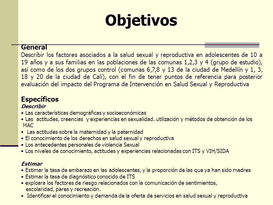 Objetivos General Describir los factores asociados a la salud sexual y reproductiva en adolescentes de 10 a 19 años y a sus familias en las poblacione