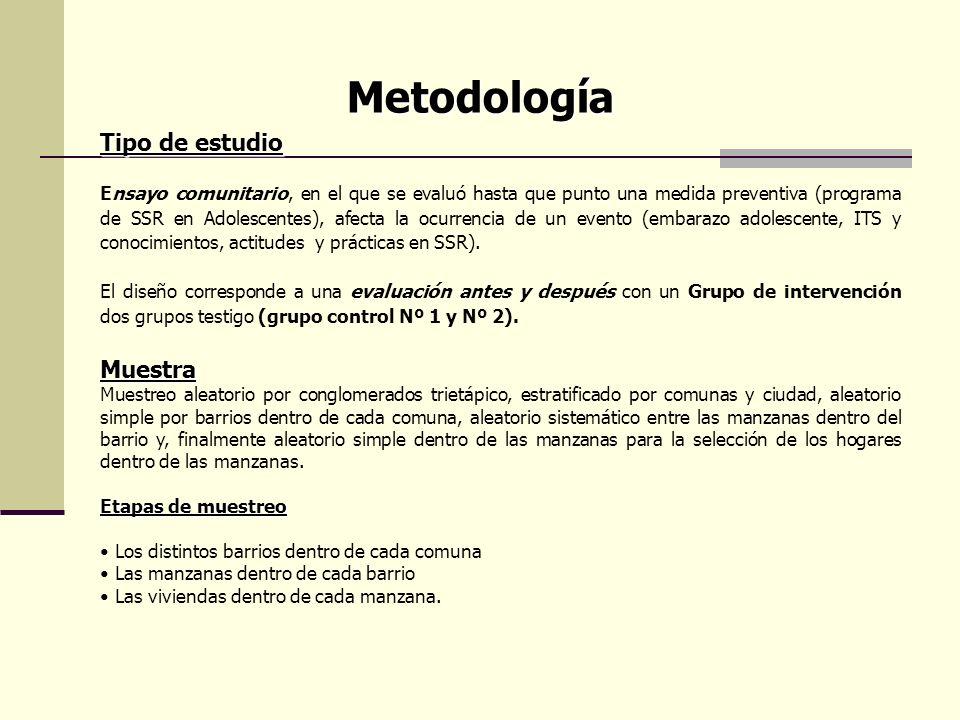 Metodología Tipo de estudio Ensayo comunitario, en el que se evaluó hasta que punto una medida preventiva (programa de SSR en Adolescentes), afecta la