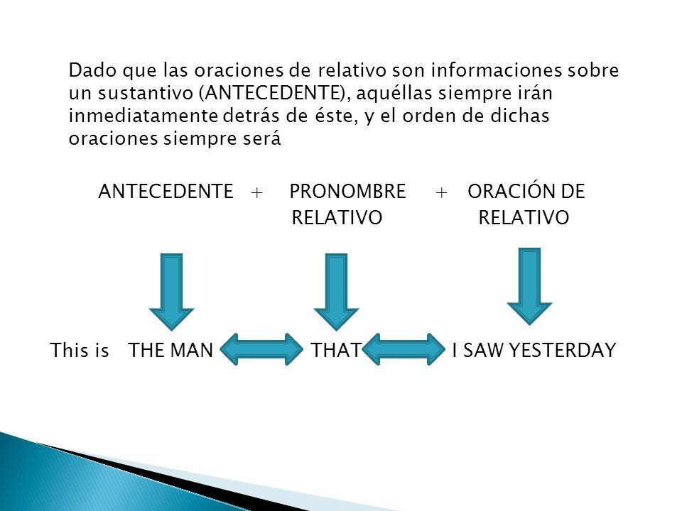 Dado que las oraciones de relativo son informaciones sobre un sustantivo (ANTECEDENTE), aquéllas siempre irán inmediatamente detrás de éste, y el orde
