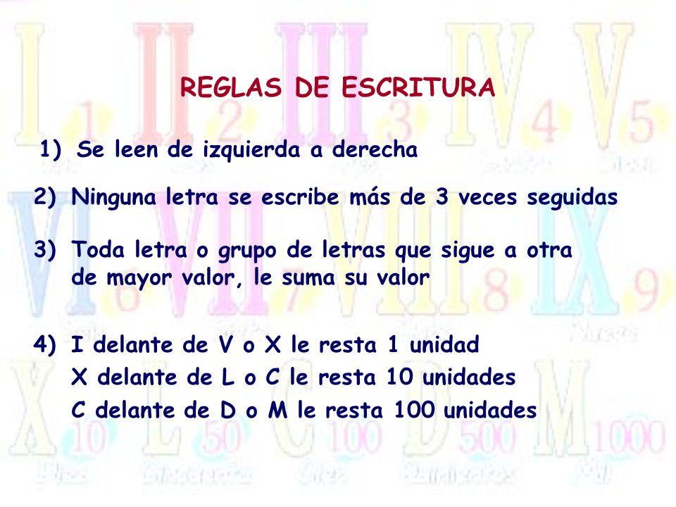 REGLAS DE ESCRITURA 1)Se leen de izquierda a derecha 2)Ninguna letra se escribe más de 3 veces seguidas 3)Toda letra o grupo de letras que sigue a otr
