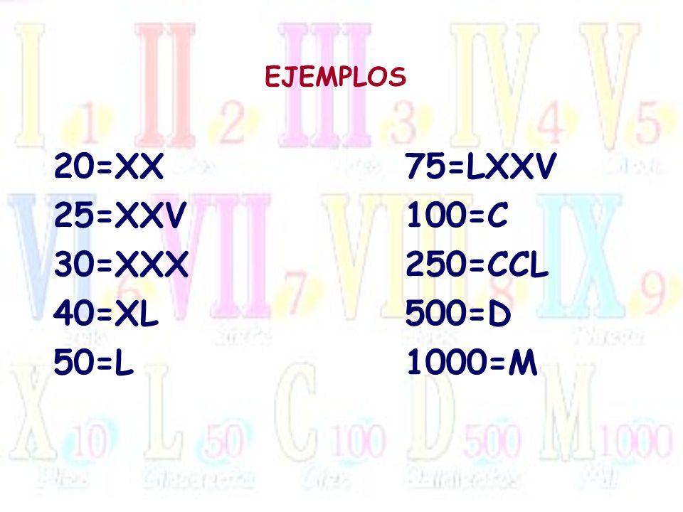 EJEMPLOS 20=XX 25=XXV 30=XXX 40=XL 50=L 75=LXXV 100=C 250=CCL 500=D 1000=M
