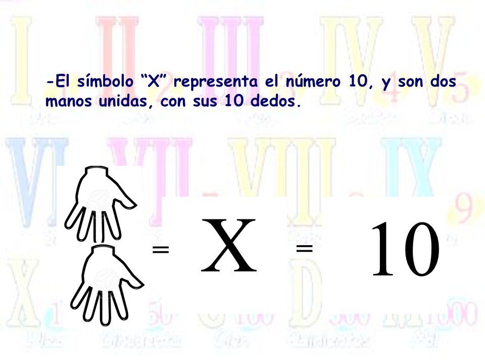 X = 10 = -El símbolo X representa el número 10, y son dos manos unidas, con sus 10 dedos.