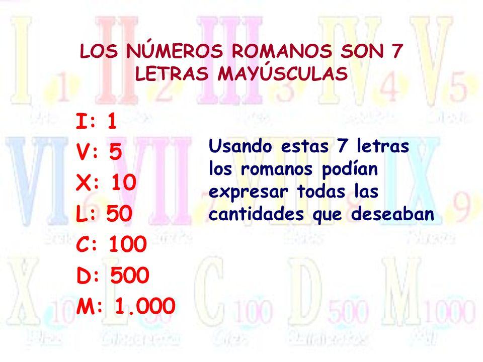 LOS NÚMEROS ROMANOS SON 7 LETRAS MAYÚSCULAS I: 1 V: 5 X: 10 L: 50 C: 100 D: 500 M: 1.000 Usando estas 7 letras los romanos podían expresar todas las c