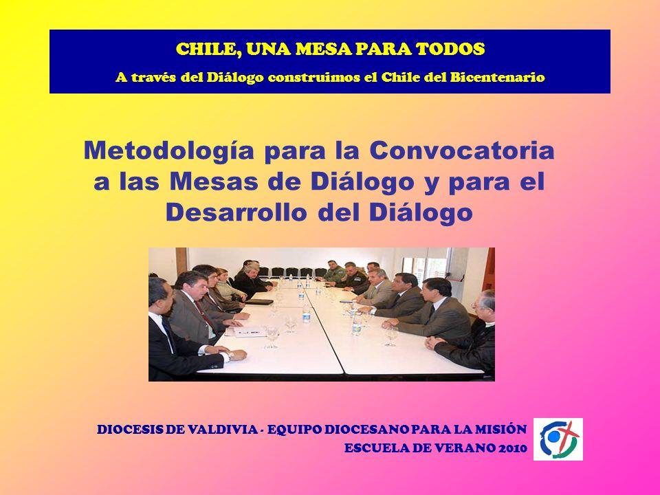 Metodología para la Convocatoria a las Mesas de Diálogo y para el Desarrollo del Diálogo CHILE, UNA MESA PARA TODOS A través del Diálogo construimos e