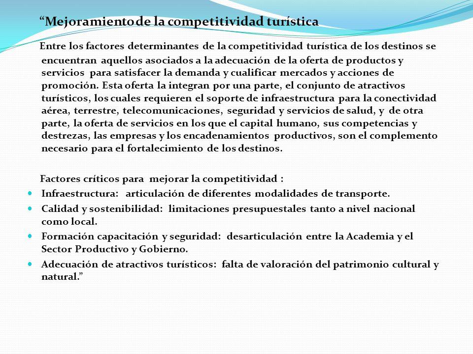 Mejoramiento de la competitividad turística Entre los factores determinantes de la competitividad turística de los destinos se encuentran aquellos aso