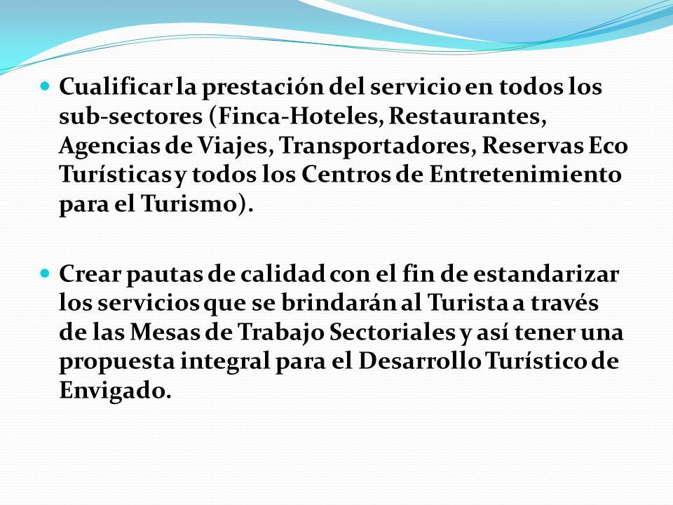 Cualificar la prestación del servicio en todos los sub-sectores (Finca-Hoteles, Restaurantes, Agencias de Viajes, Transportadores, Reservas Eco Turíst