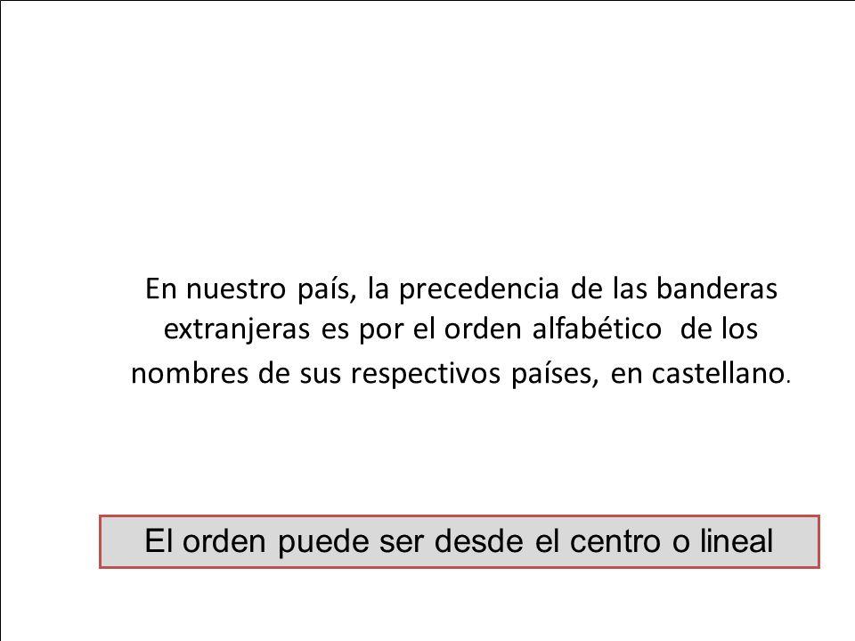 El orden puede ser desde el centro o lineal En nuestro país, la precedencia de las banderas extranjeras es por el orden alfabético de los nombres de sus respectivos países, en castellano.