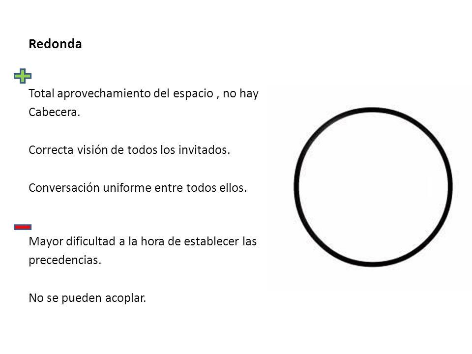 Forma de U Perfecta distribución de las precedencias.