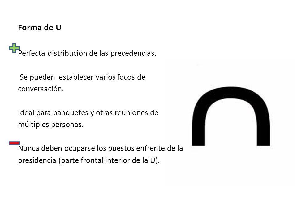 Forma de Herradura Perfecta distribución de las precedencias.