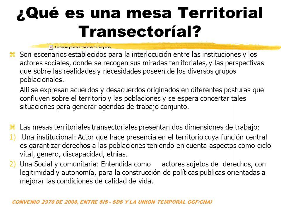 ¿Qué es una mesa Territorial Transectoríal? zSon escenarios establecidos para la interlocución entre las instituciones y los actores sociales, donde s