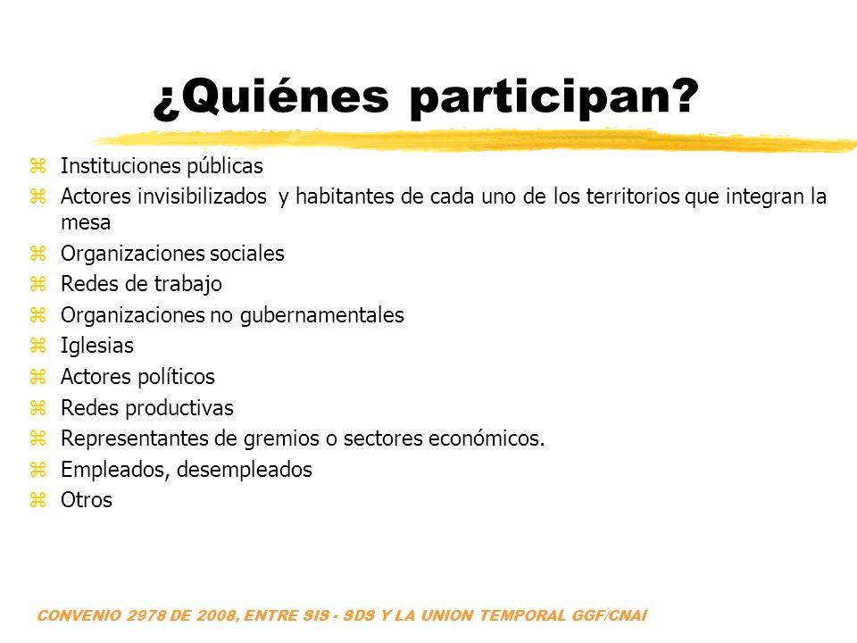 ¿Quiénes participan? zInstituciones públicas zActores invisibilizados y habitantes de cada uno de los territorios que integran la mesa zOrganizaciones
