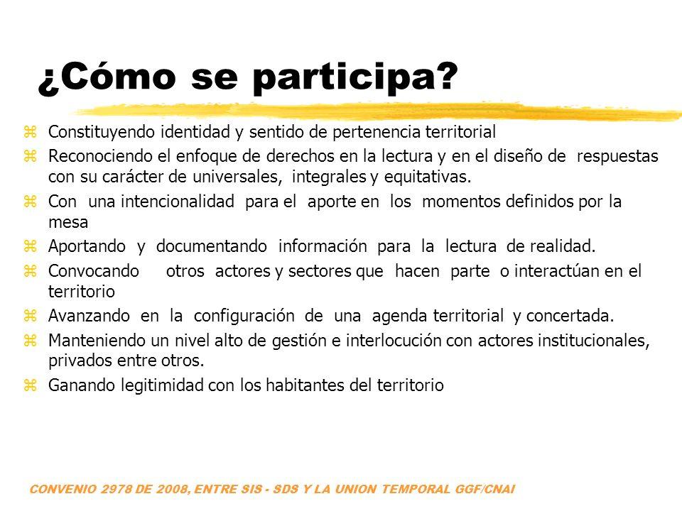 ¿Cómo se participa? zConstituyendo identidad y sentido de pertenencia territorial zReconociendo el enfoque de derechos en la lectura y en el diseño de