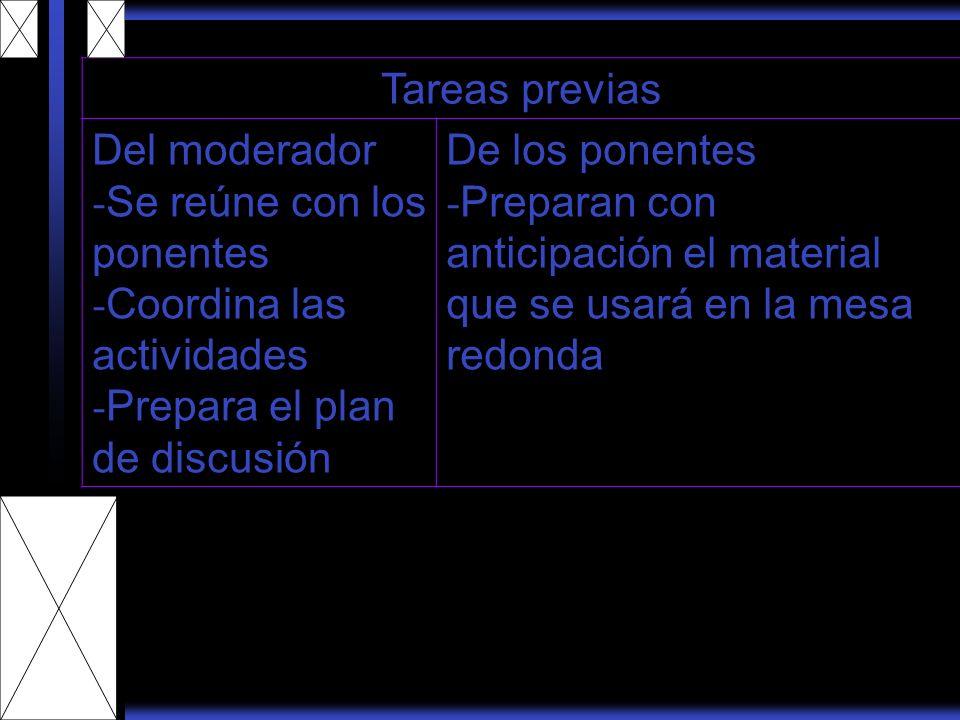 Tareas previas Del moderador - Se reúne con los ponentes - Coordina las actividades - Prepara el plan de discusión De los ponentes - Preparan con anti