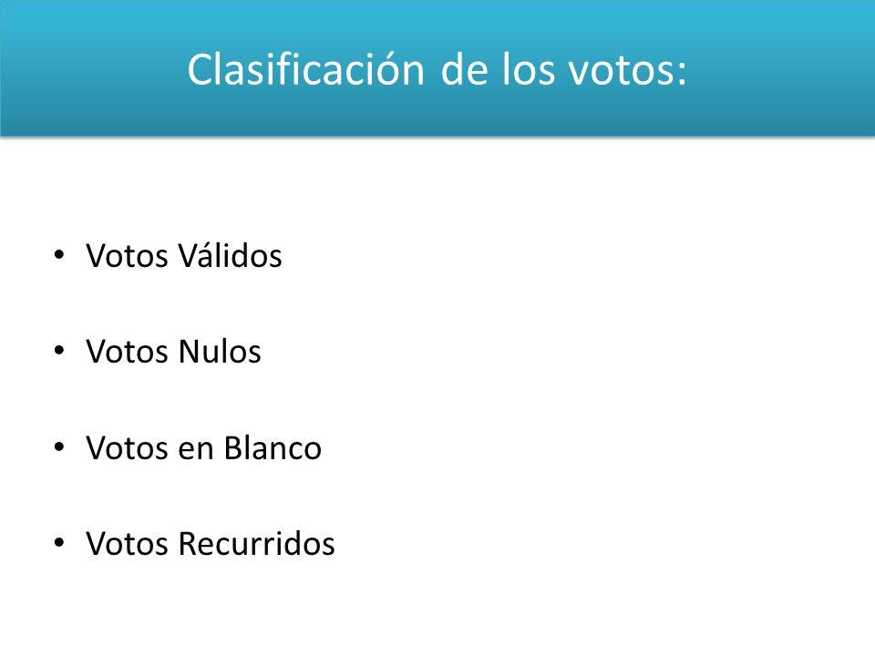 Clasificación de los votos: Votos Válidos Votos Nulos Votos en Blanco Votos Recurridos