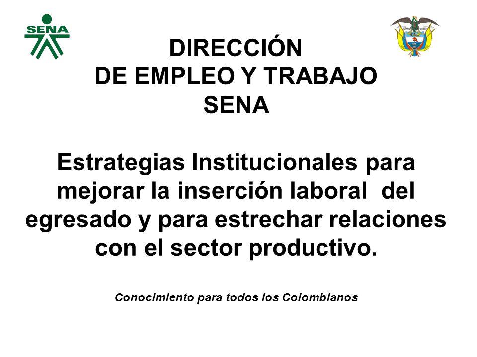 DIRECCIÓN DE EMPLEO Y TRABAJO SENA Estrategias Institucionales para mejorar la inserción laboral del egresado y para estrechar relaciones con el sector productivo.