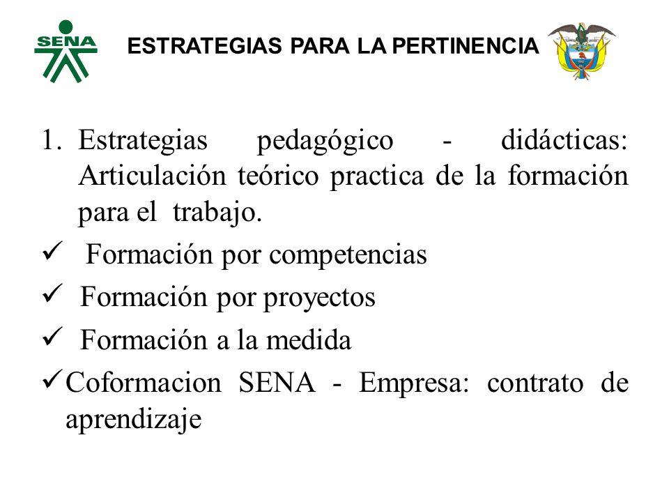 1.Estrategias pedagógico - didácticas: Articulación teórico practica de la formación para el trabajo.