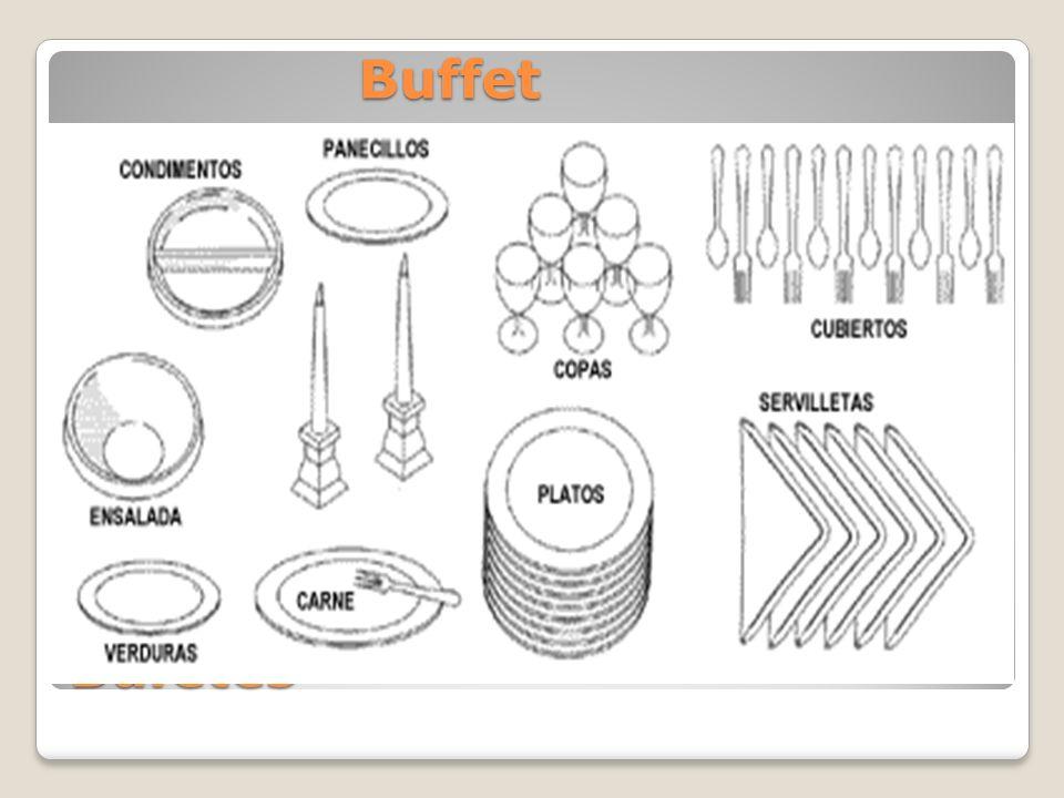 Bufetes Buffet