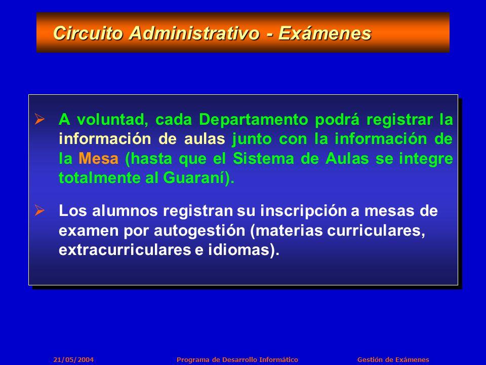 21/05/2004 Programa de Desarrollo Informático Gestión de Exámenes Circuito Administrativo - Exámenes Circuito Administrativo - Exámenes A voluntad, cada Departamento podrá registrar la información de aulas junto con la información de la Mesa (hasta que el Sistema de Aulas se integre totalmente al Guaraní).