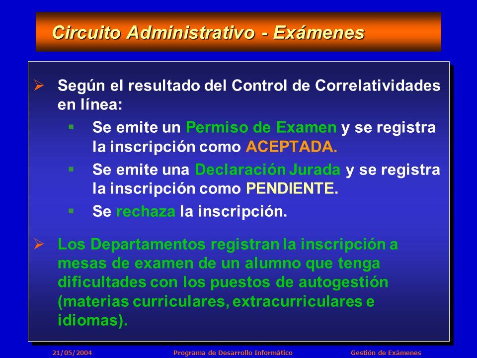 21/05/2004 Programa de Desarrollo Informático Gestión de Exámenes Circuito Administrativo - Exámenes Circuito Administrativo - Exámenes Según el resultado del Control de Correlatividades en línea: Se emite un Permiso de Examen y se registra la inscripción como ACEPTADA.