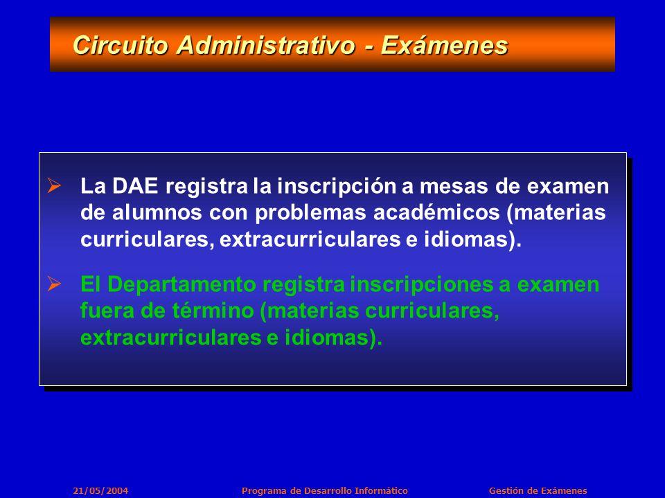21/05/2004 Programa de Desarrollo Informático Gestión de Exámenes Circuito Administrativo - Exámenes Circuito Administrativo - Exámenes La DAE registr