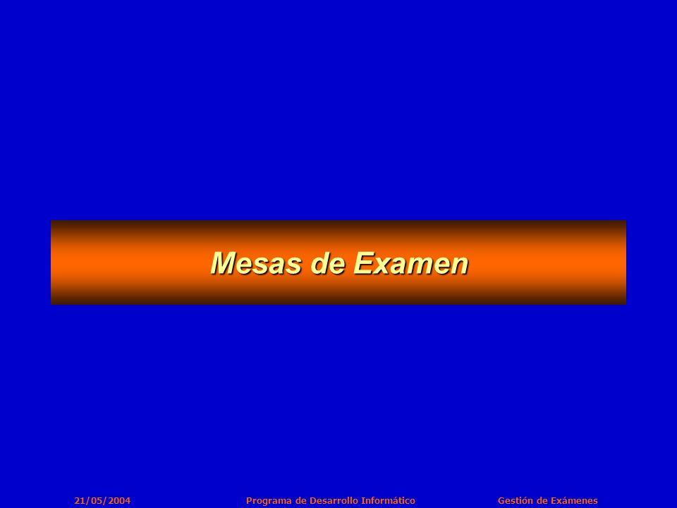 21/05/2004 Programa de Desarrollo Informático Gestión de Exámenes Mesas de Examen