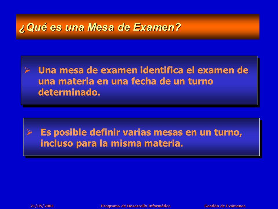 21/05/2004 Programa de Desarrollo Informático Gestión de Exámenes ¿Qué es una Mesa de Examen.