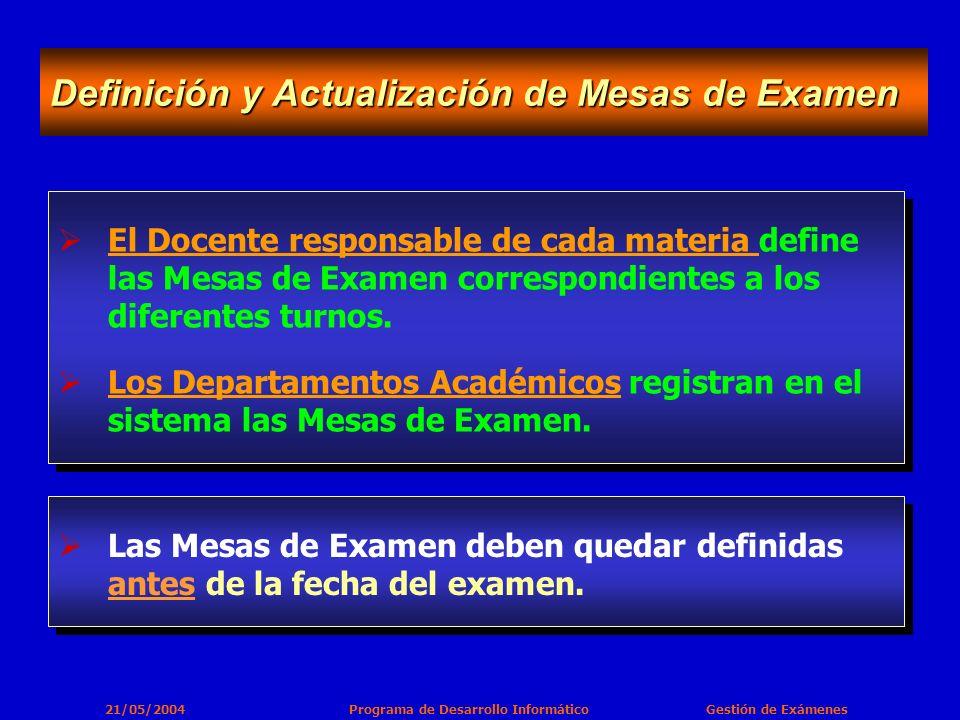 21/05/2004 Programa de Desarrollo Informático Gestión de Exámenes Definición y Actualización de Mesas de Examen El Docente responsable de cada materia define las Mesas de Examen correspondientes a los diferentes turnos.