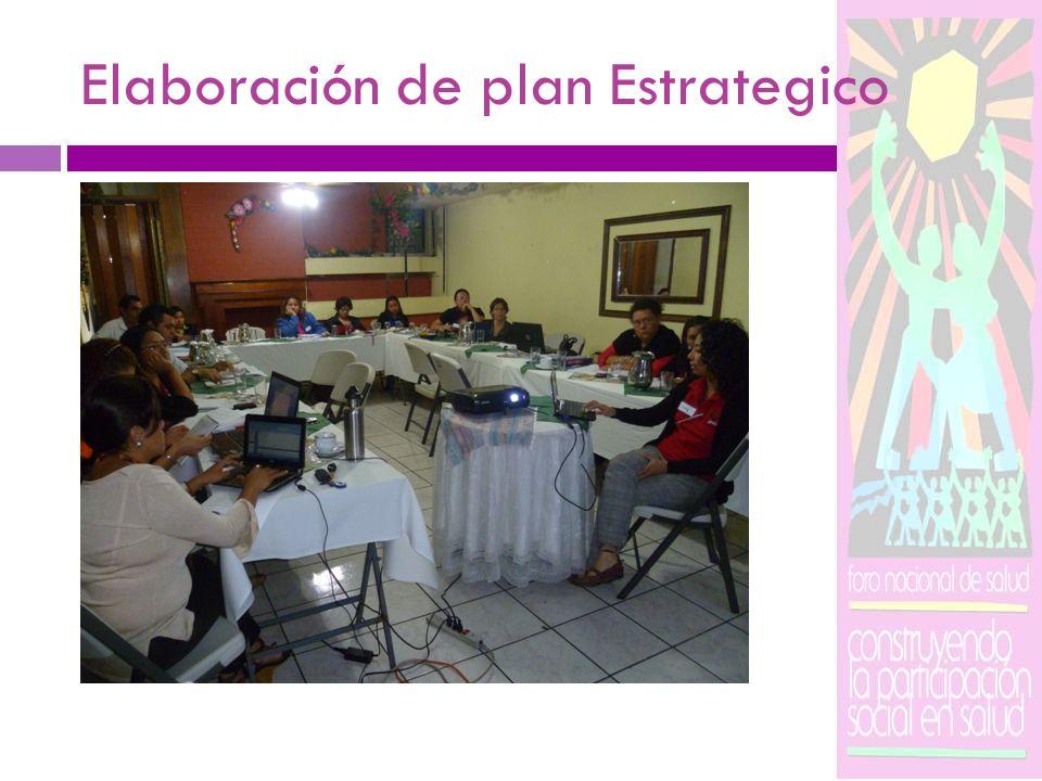 Elaboración de plan Estrategico