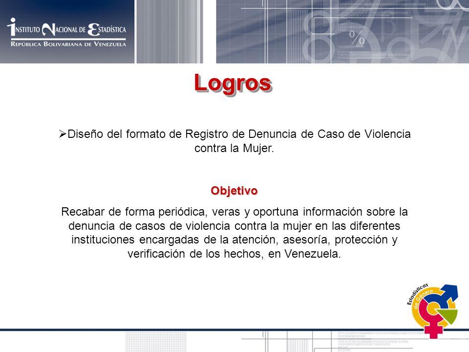 Diseño del formato de Registro de Denuncia de Caso de Violencia contra la Mujer.Objetivo Recabar de forma periódica, veras y oportuna información sobr