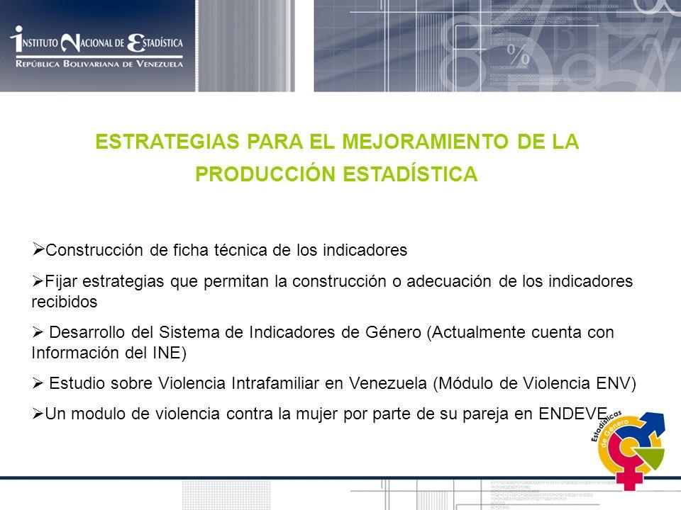 ESTRATEGIAS PARA EL MEJORAMIENTO DE LA PRODUCCIÓN ESTADÍSTICA Construcción de ficha técnica de los indicadores Fijar estrategias que permitan la const