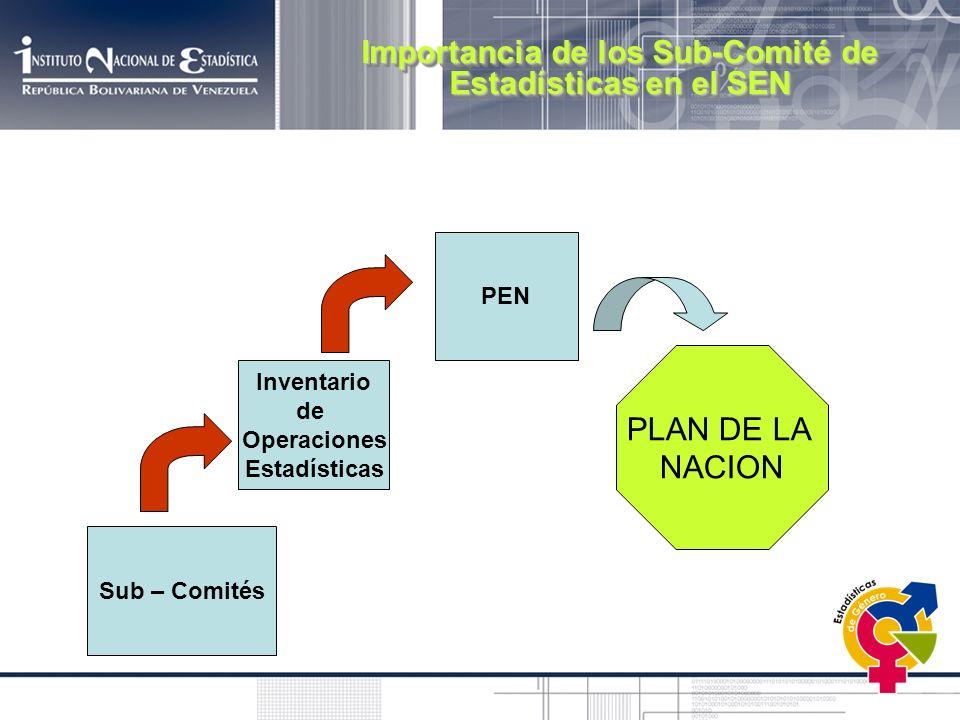 RETOSRETOS Dar continuidad al trabajo realizado hasta ahora (comprometiendo por lo menos a los mismo actores) Capacitación y sensibilización en la construcción de indicadores de genero.
