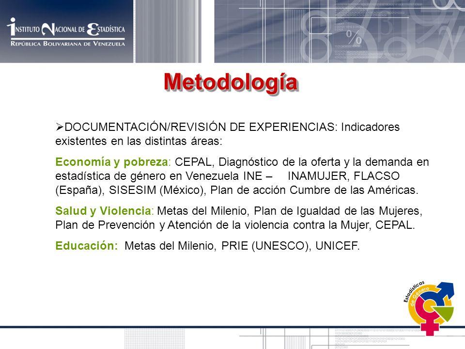DOCUMENTACIÓN/REVISIÓN DE EXPERIENCIAS: Indicadores existentes en las distintas áreas: Economía y pobreza: CEPAL, Diagnóstico de la oferta y la demand