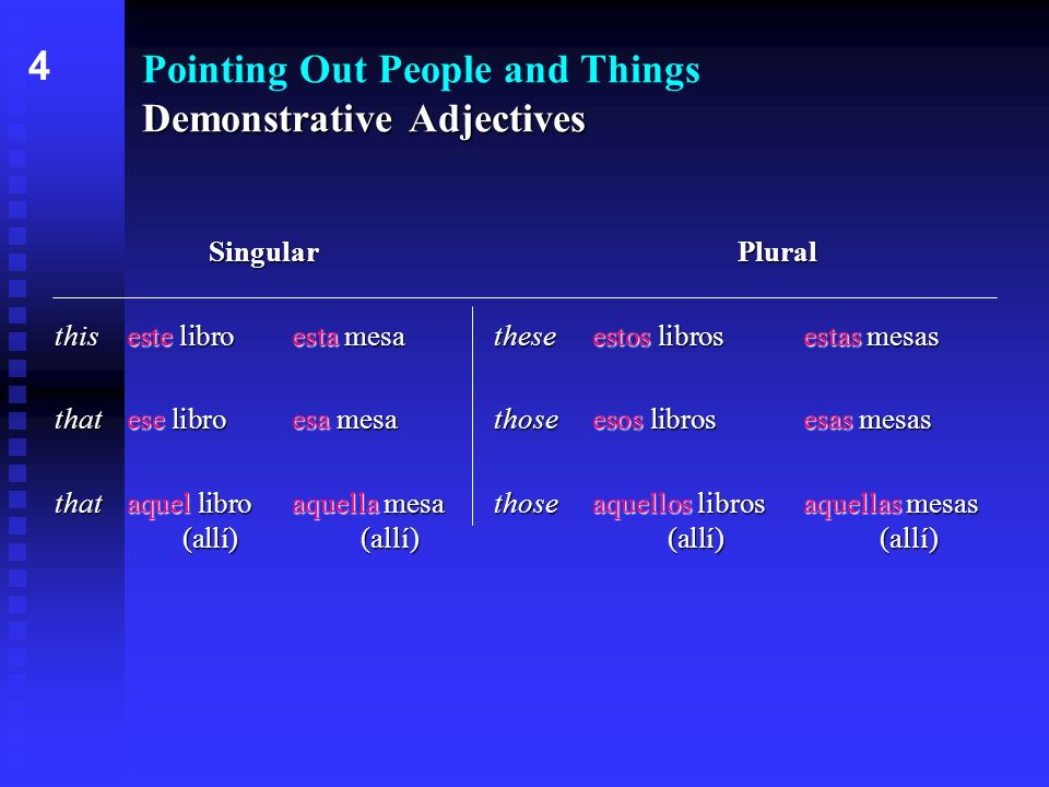 Demonstrative Adjectives Pointing Out People and Things Demonstrative Adjectives SingularPlural esteesta estosestas thiseste libroesta mesatheseestos