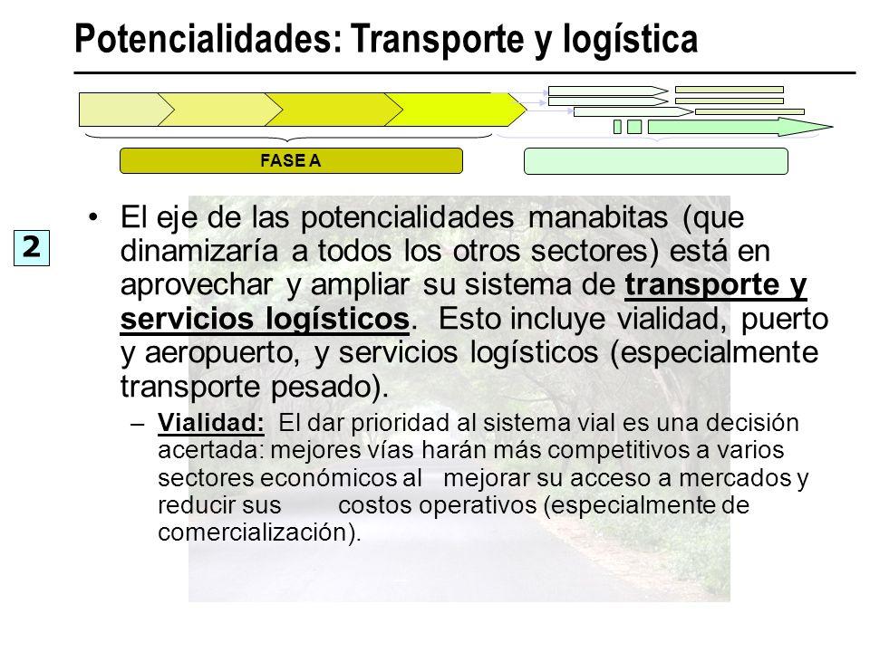Potencialidades: Transporte y logística El eje de las potencialidades manabitas (que dinamizaría a todos los otros sectores) está en aprovechar y ampl