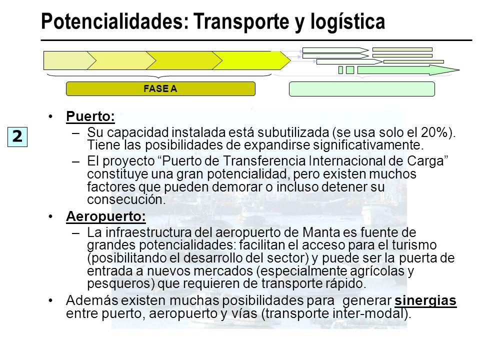 Potencialidades: Transporte y logística 2 FASE A Puerto: –Su capacidad instalada está subutilizada (se usa solo el 20%). Tiene las posibilidades de ex