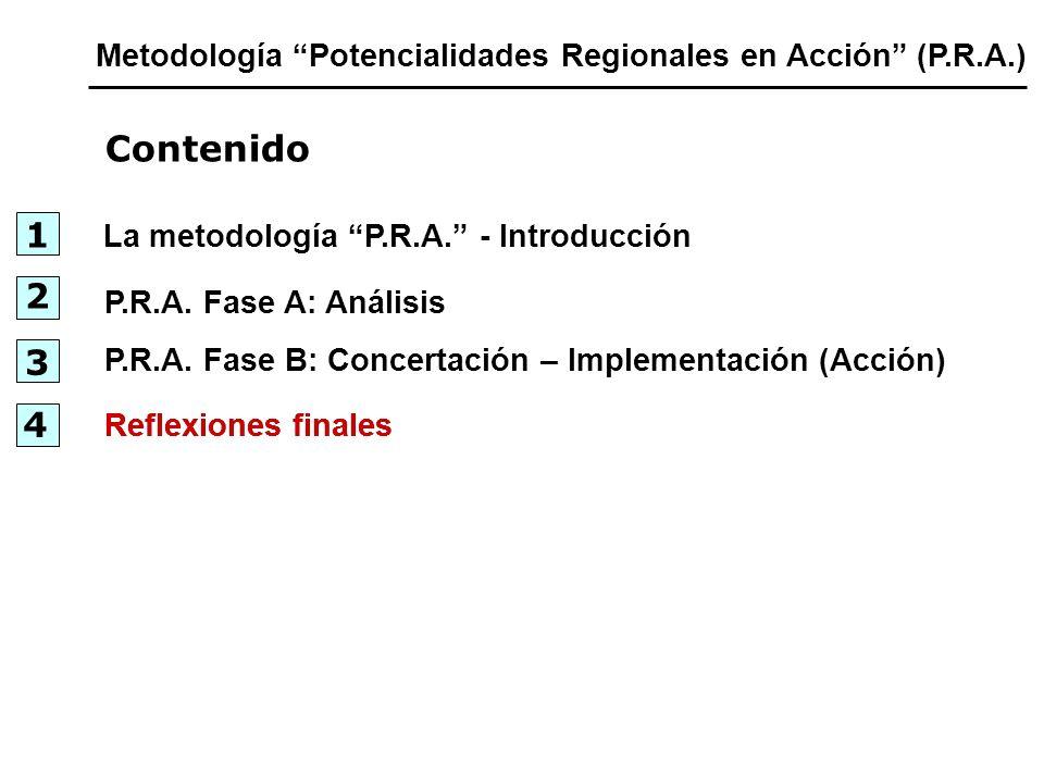 La metodología P.R.A. - Introducción P.R.A. Fase A: Análisis Metodología Potencialidades Regionales en Acción (P.R.A.) 3 1 Contenido 4 Reflexiones fin